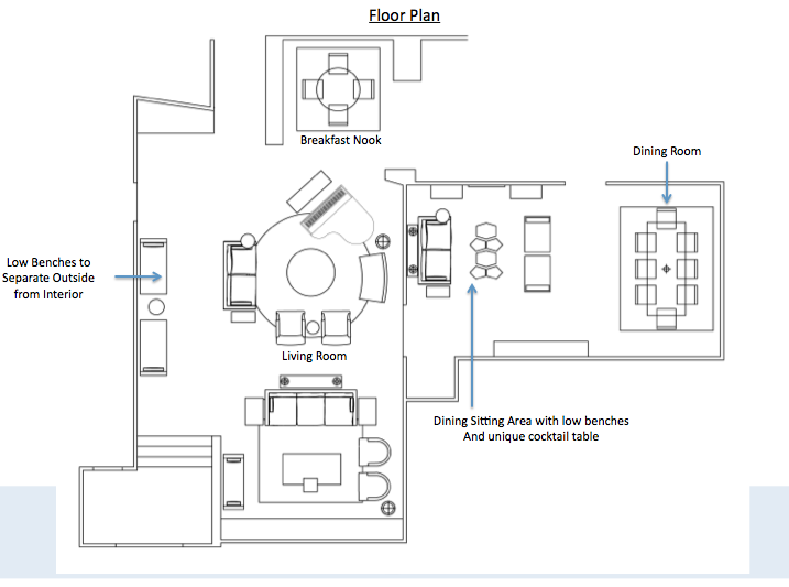 (I think we rocked it on the space planning if I do say so myself!) How do you manage to ...